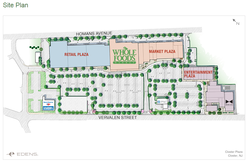 Closter Plaza Site Plan