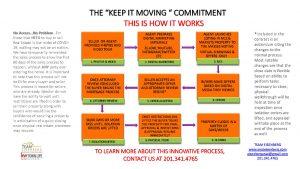 "The ""Keep It Moving"" Virtual Sales Process | Team Eisenberg"